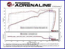 AFe Track Carbon Fiber Cold Air Intake 11-2020 Charger Challenger 300C 5.7L Hemi